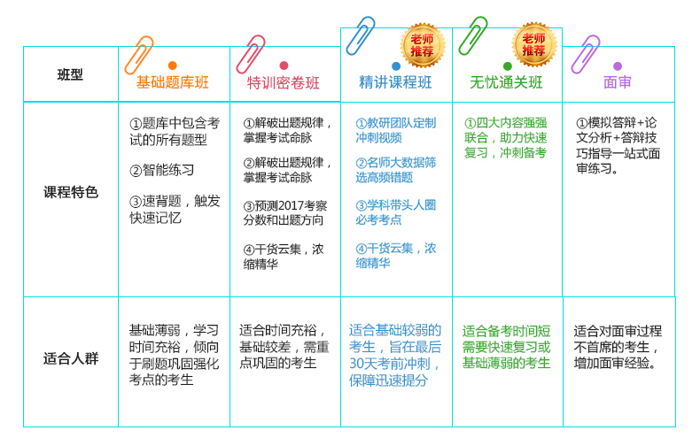 2018版内科护理医学高级职称考试宝典(副高)-题库版