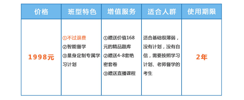 2018版主治医师考试宝典(内科学)[专业代码:303]-题库版